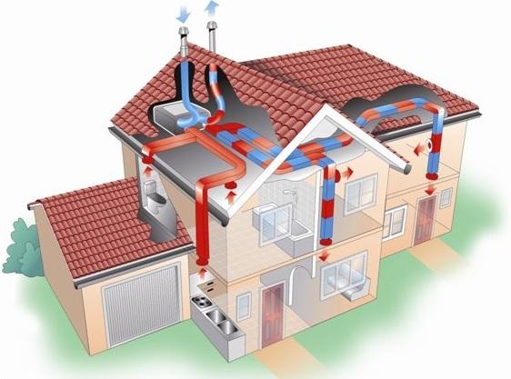 Stavebníctvo a byvanie rekuperacia zrekonstruované domy